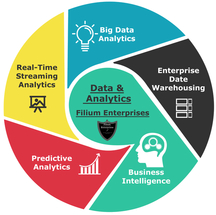Data-&-Analytics(img02)