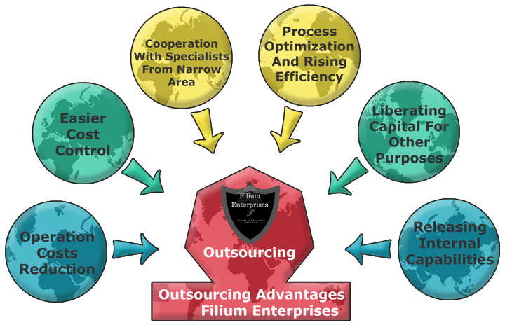 Outsource-FT-Development(img02)