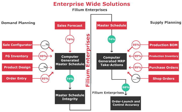 enterprise-wide-solutions